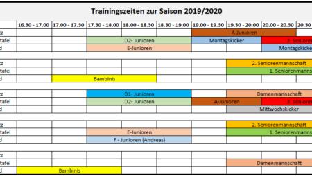 Trainingszeiten 2019/20