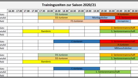 Trainingszeiten 2020/21